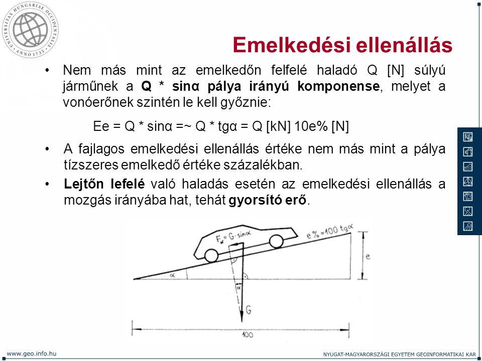 Emelkedési ellenállás Nem más mint az emelkedőn felfelé haladó Q [N] súlyú járműnek a Q * sinα pálya irányú komponense, melyet a vonóerőnek szintén le