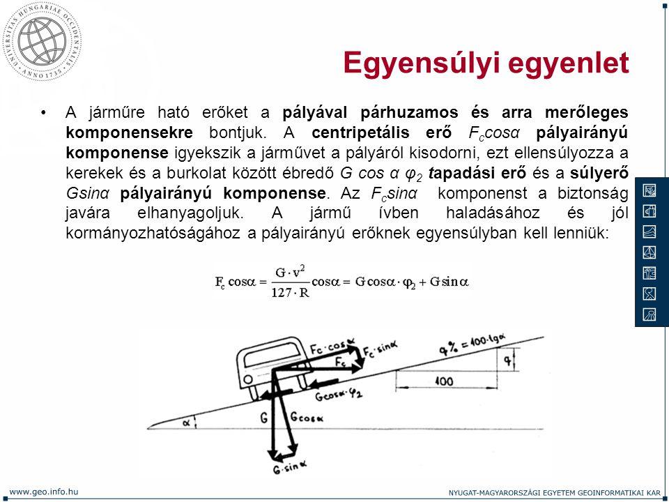 Egyensúlyi egyenlet A járműre ható erőket a pályával párhuzamos és arra merőleges komponensekre bontjuk. A centripetális erő F c cosα pályairányú komp