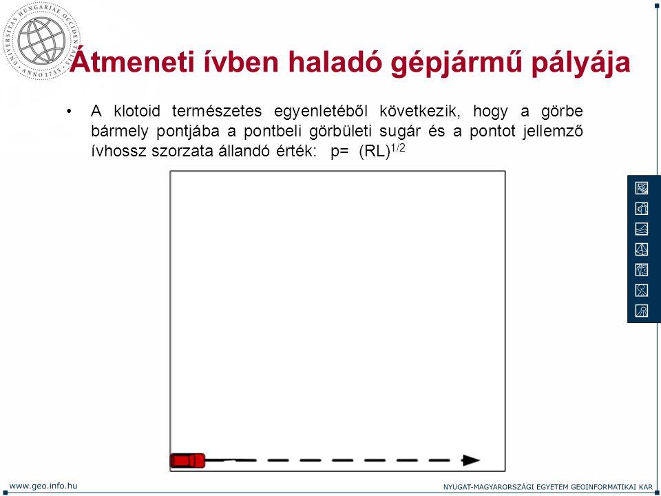 Átmeneti ívben haladó gépjármű pályája A klotoid természetes egyenletéből következik, hogy a görbe bármely pontjába a pontbeli görbületi sugár és a po