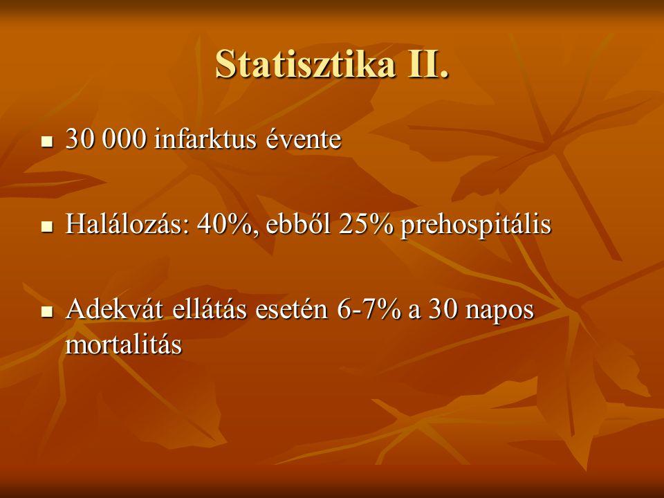 30 év feletti férfiak standardizált ISZB halálozása, 1998 (/100 ezer fő) Magyarország 531, 14.
