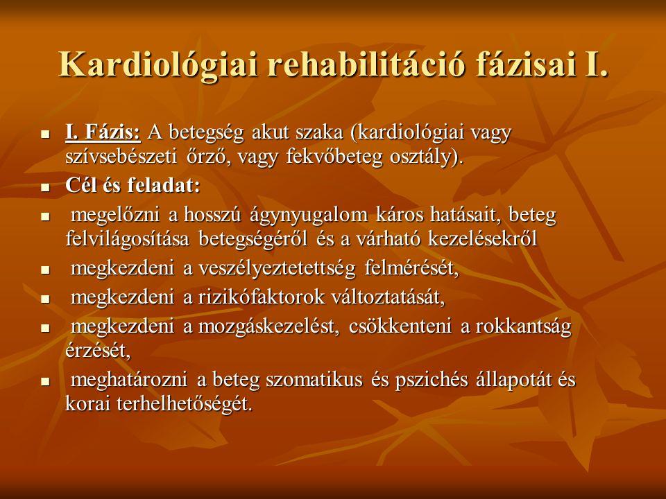 Szívgyógyászati alapismeretek oktatása Kardiológiai vizsgálómódszerek és kontrollvizsgálatok Kardiológiai vizsgálómódszerek és kontrollvizsgálatok az infarktus, érelmeszesedés gyógyulásának menete, prognózisa az infarktus, érelmeszesedés gyógyulásának menete, prognózisa mellkasi fájdalom, fenyegető cardialis tünetek, mellkasi fájdalom, fenyegető cardialis tünetek, kardiológiai elsősegély, a reanimáció alapjai kardiológiai elsősegély, a reanimáció alapjai a gyógyszeres kezelés, rizikófaktorok a gyógyszeres kezelés, rizikófaktorok rehabilitáció jelentősége.