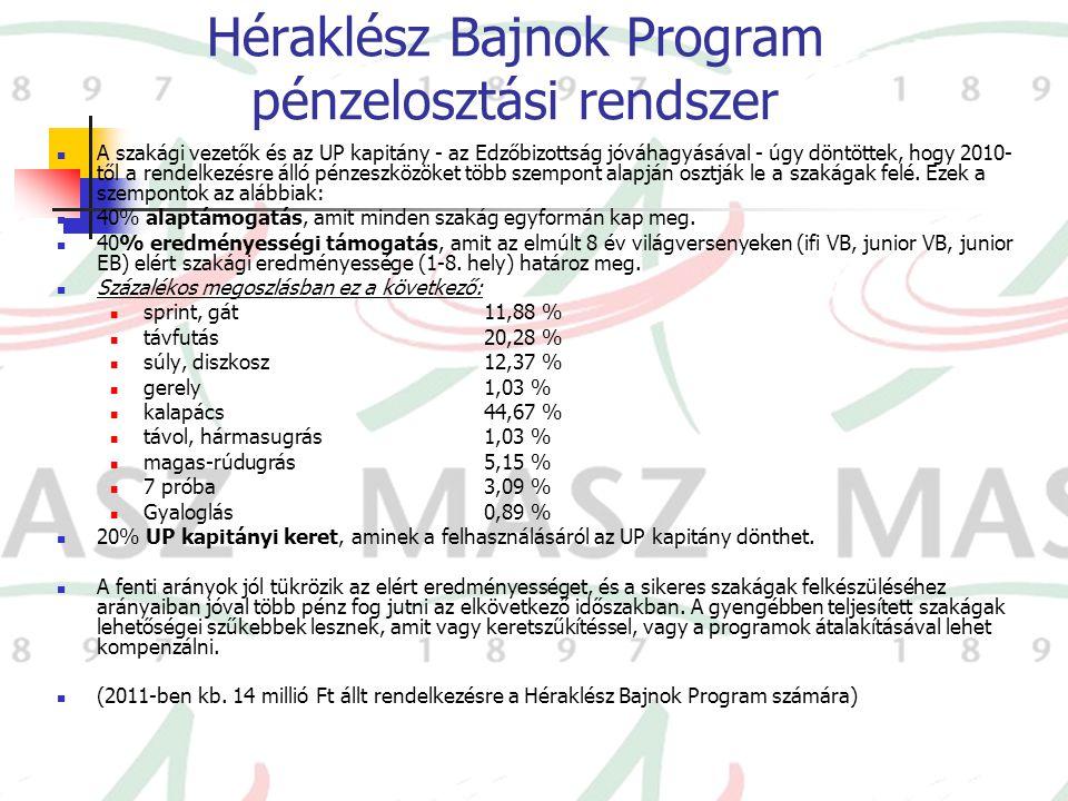 Héraklész Bajnok Program pénzelosztási rendszer A szakági vezetők és az UP kapitány - az Edzőbizottság jóváhagyásával - úgy döntöttek, hogy 2010- től