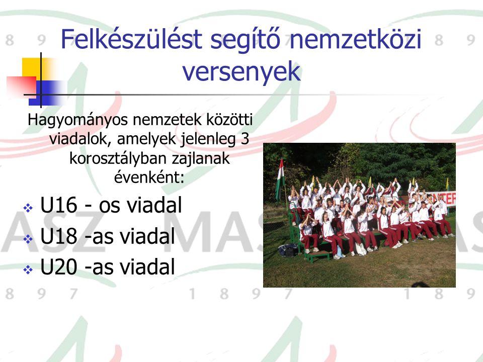 Felkészülést segítő nemzetközi versenyek Hagyományos nemzetek közötti viadalok, amelyek jelenleg 3 korosztályban zajlanak évenként:  U16 - os viadal