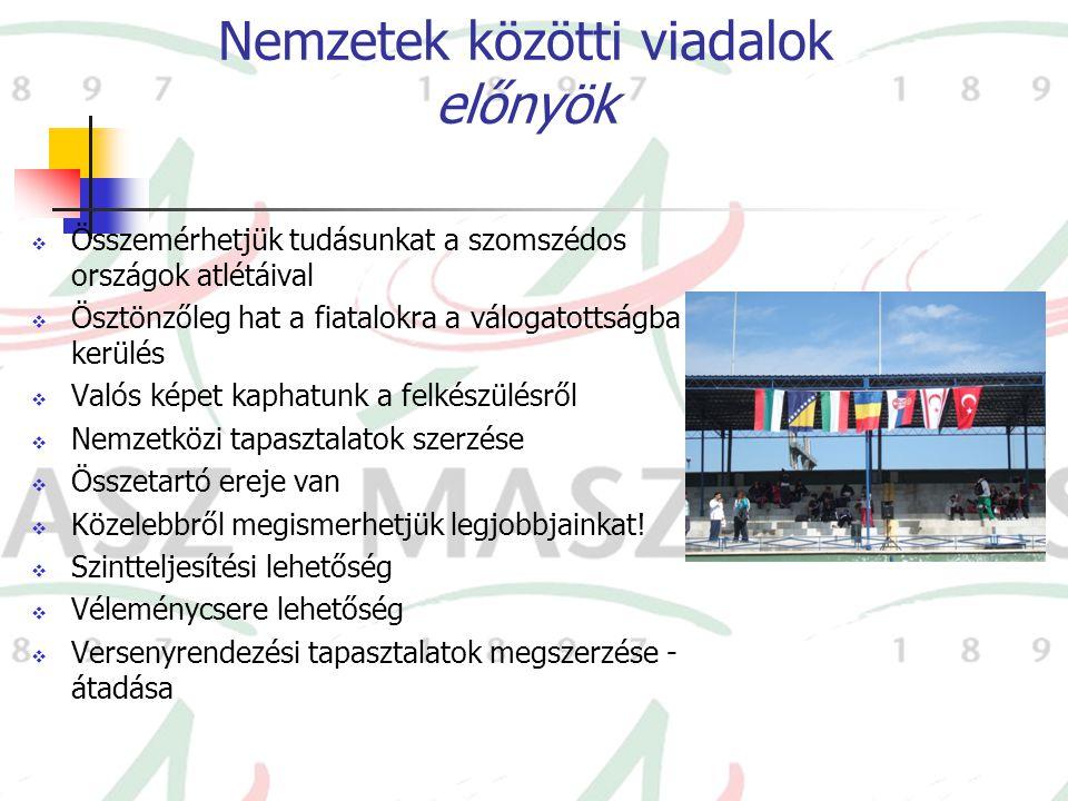 Nemzetek közötti viadalok előnyök  Összemérhetjük tudásunkat a szomszédos országok atlétáival  Ösztönzőleg hat a fiatalokra a válogatottságba kerülé
