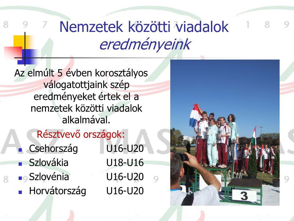 Nemzetek közötti viadalok eredményeink Az elmúlt 5 évben korosztályos válogatottjaink szép eredményeket értek el a nemzetek közötti viadalok alkalmáva