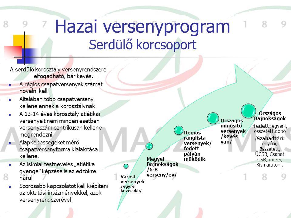 Hazai versenyprogram Serdülő korcsoport A serdülő korosztály versenyrendszere elfogadható, bár kevés. A régiós csapatversenyek számát növelni kell Ált