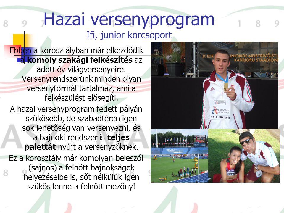 Hazai versenyprogram Ifi, junior korcsoport Ebben a korosztályban már elkezdődik a komoly szakági felkészítés az adott év világversenyeire. Versenyren