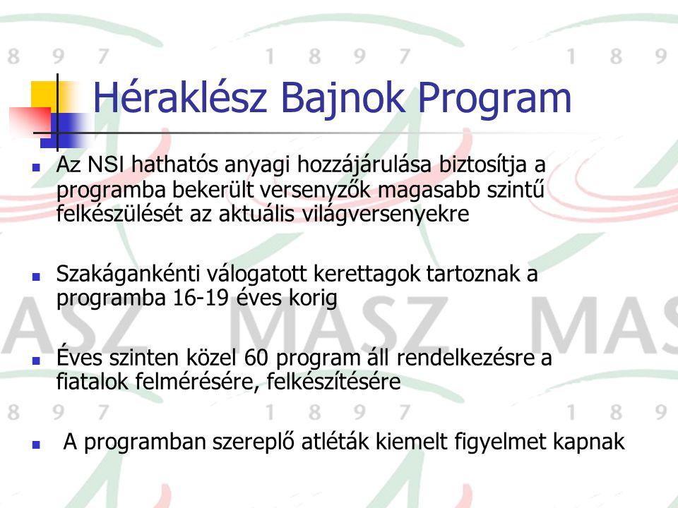 Héraklész Bajnok Program A z NSI hathatós anyagi hozzájárulása biztosítja a programba bekerült versenyzők magasabb szintű felkészülését az aktuális vi