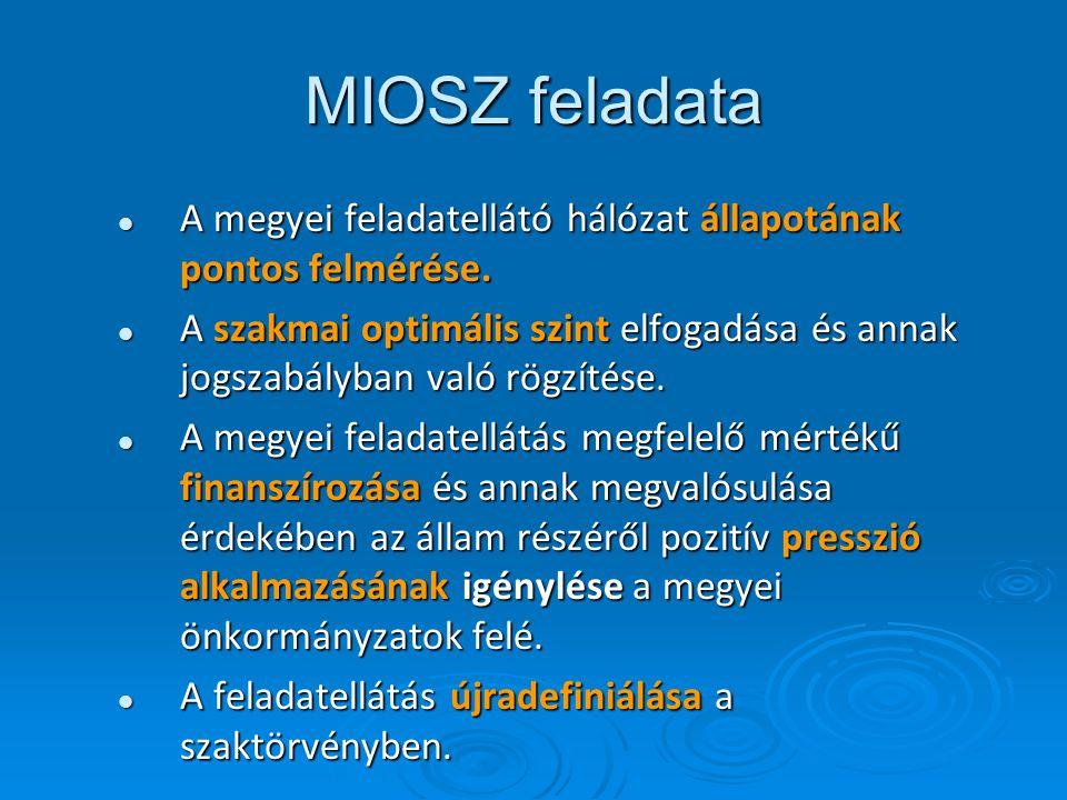 MIOSZ feladata A megyei feladatellátó hálózat állapotának pontos felmérése.