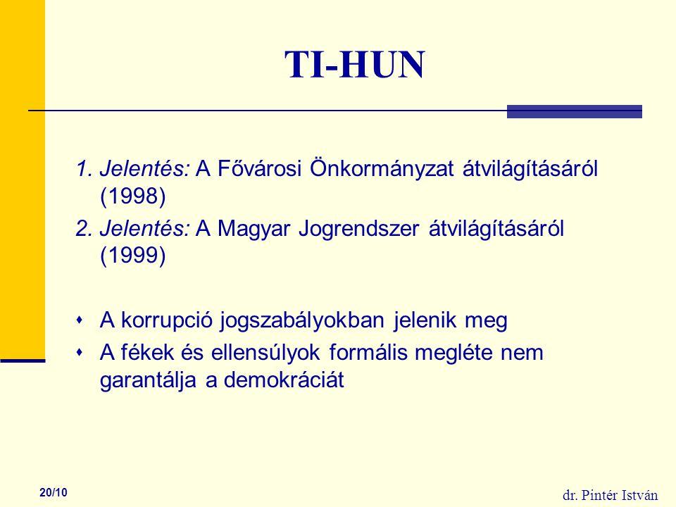 dr. Pintér István 20/10 TI-HUN 1. Jelentés: A Fővárosi Önkormányzat átvilágításáról (1998) 2.