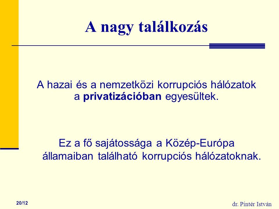dr. Pintér István 20/12 A nagy találkozás A hazai és a nemzetközi korrupciós hálózatok a privatizációban egyesültek. Ez a fő sajátossága a Közép-Európ