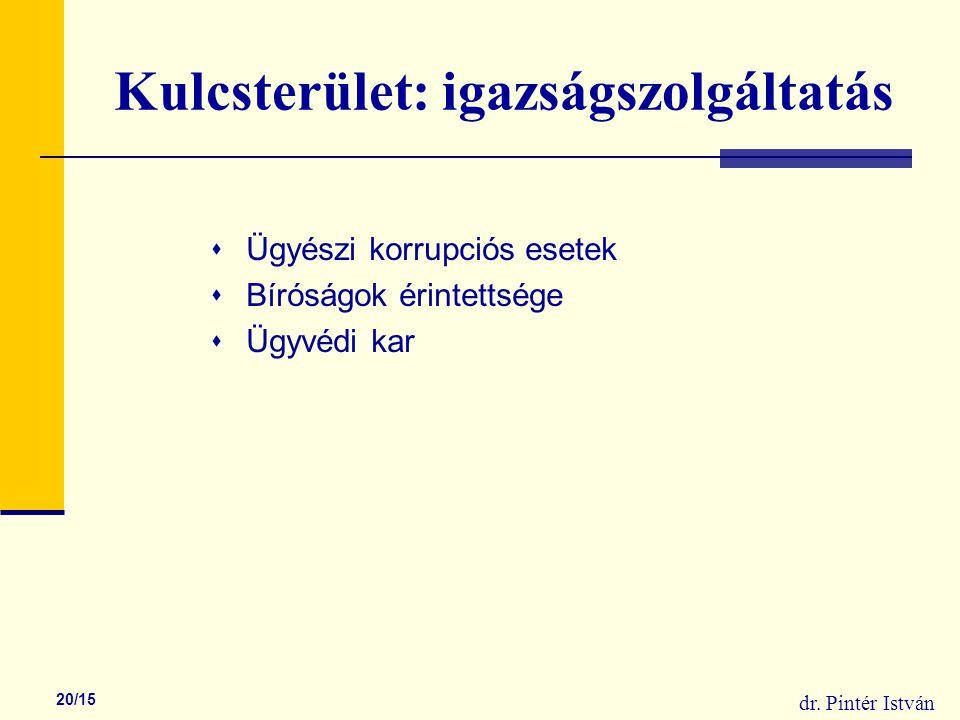 dr. Pintér István 20/15 Kulcsterület: igazságszolgáltatás  Ügyészi korrupciós esetek  Bíróságok érintettsége  Ügyvédi kar