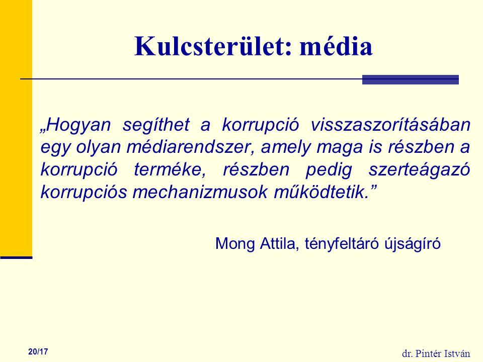 """dr. Pintér István 20/17 Kulcsterület: média """"Hogyan segíthet a korrupció visszaszorításában egy olyan médiarendszer, amely maga is részben a korrupció"""
