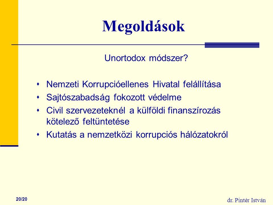 dr. Pintér István 20/20 Megoldások Unortodox módszer.
