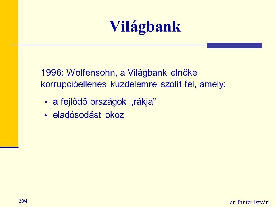 """dr. Pintér István 20/4 Világbank 1996: Wolfensohn, a Világbank elnöke korrupcióellenes küzdelemre szólít fel, amely:  a fejlődő országok """"rákja""""  el"""