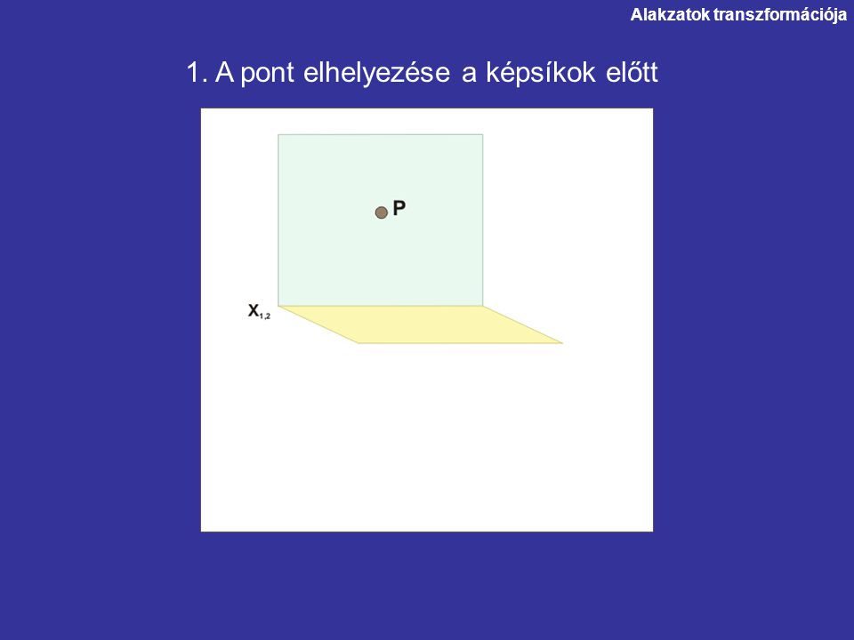 Alakzatok transzformációja 2. A pont vetítése az I. és II. képsíkra