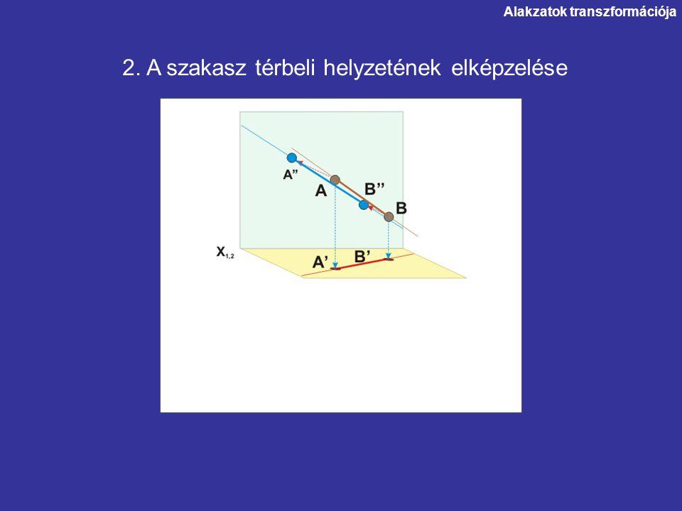 Alakzatok transzformációja 2. A szakasz térbeli helyzetének elképzelése