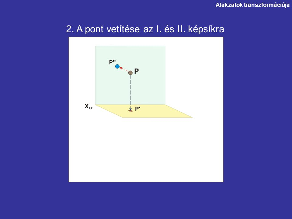 Alakzatok transzformációja.6. Az I. és IV. képsíkok együttes beforgatása a rajzlap síkjába