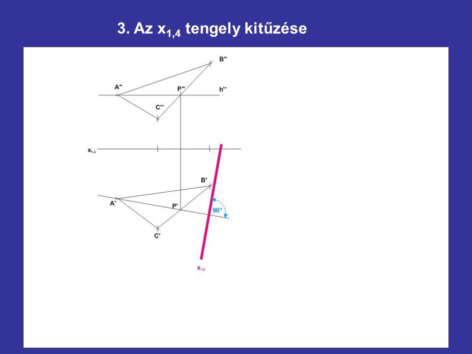 3. Az x 1,4 tengely kitűzése