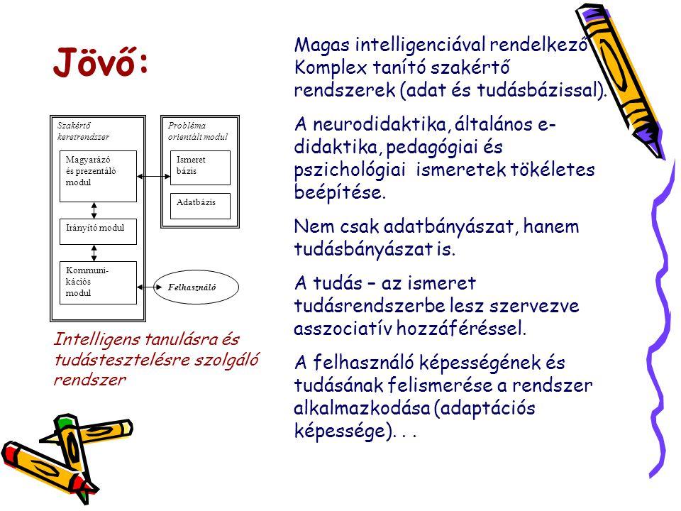 Jövő: Szakértő keretrendszer Magyarázó és prezentáló modul Irányító modul Kommuni- kációs modul Probléma orientált modul Ismeret bázis Adatbázis Felhasználó Intelligens tanulásra és tudástesztelésre szolgáló rendszer Magas intelligenciával rendelkező Komplex tanító szakértő rendszerek (adat és tudásbázissal).