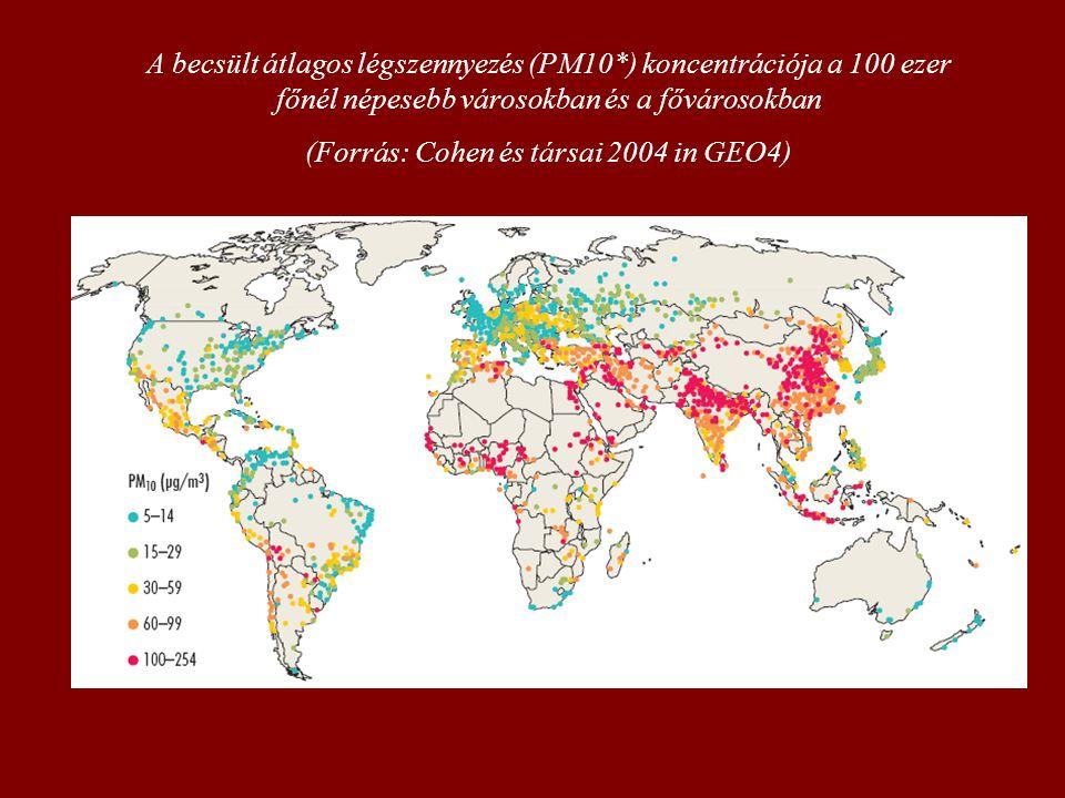 A becsült átlagos légszennyezés (PM10*) koncentrációja a 100 ezer főnél népesebb városokban és a fővárosokban (Forrás: Cohen és társai 2004 in GEO4)