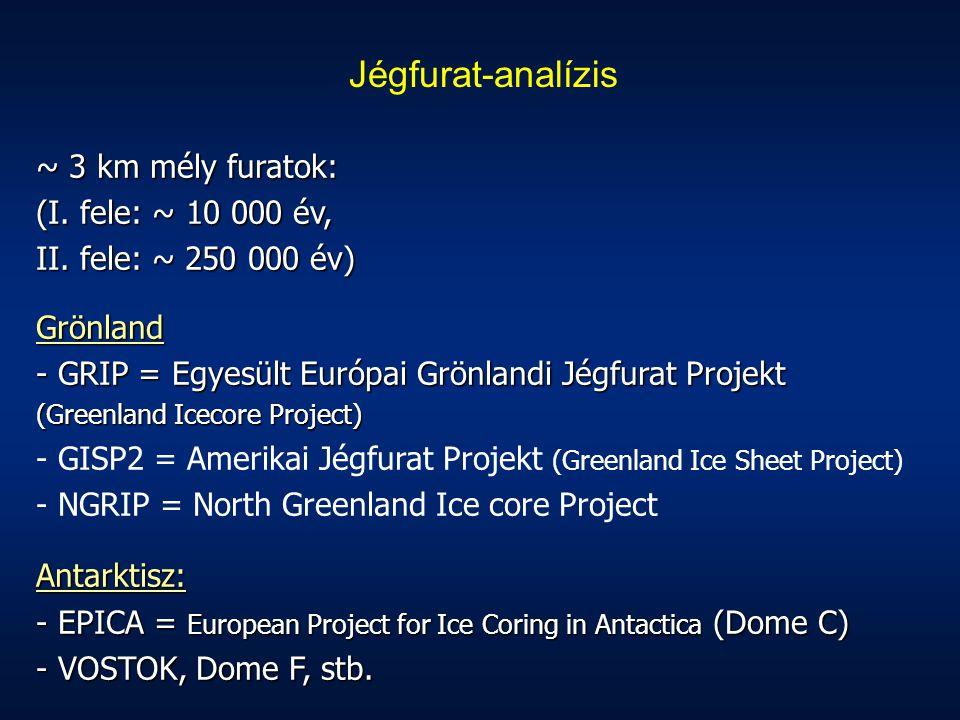 Jégfurat-analízis ~ 3 km mély furatok: (I. fele: ~ 10 000 év, II. fele: ~ 250 000 év) Grönland - GRIP = Egyesült Európai Grönlandi Jégfurat Projekt (G
