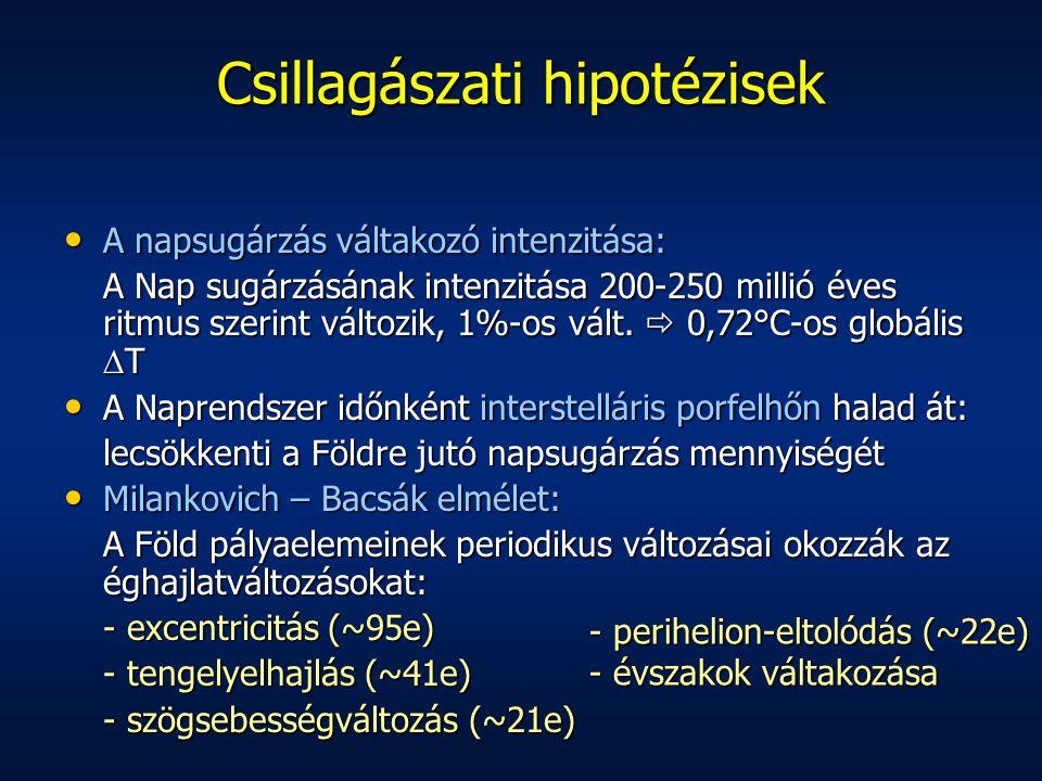 Csillagászati hipotézisek A napsugárzás váltakozó intenzitása: A napsugárzás váltakozó intenzitása: A Nap sugárzásának intenzitása 200-250 millió éves
