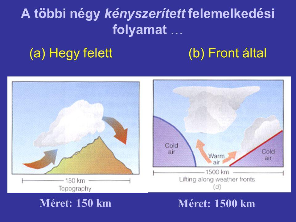 A többi négy kényszerített felemelkedési folyamat … (a) Hegy felett (b) Front által Méret: 150 km Méret: 1500 km