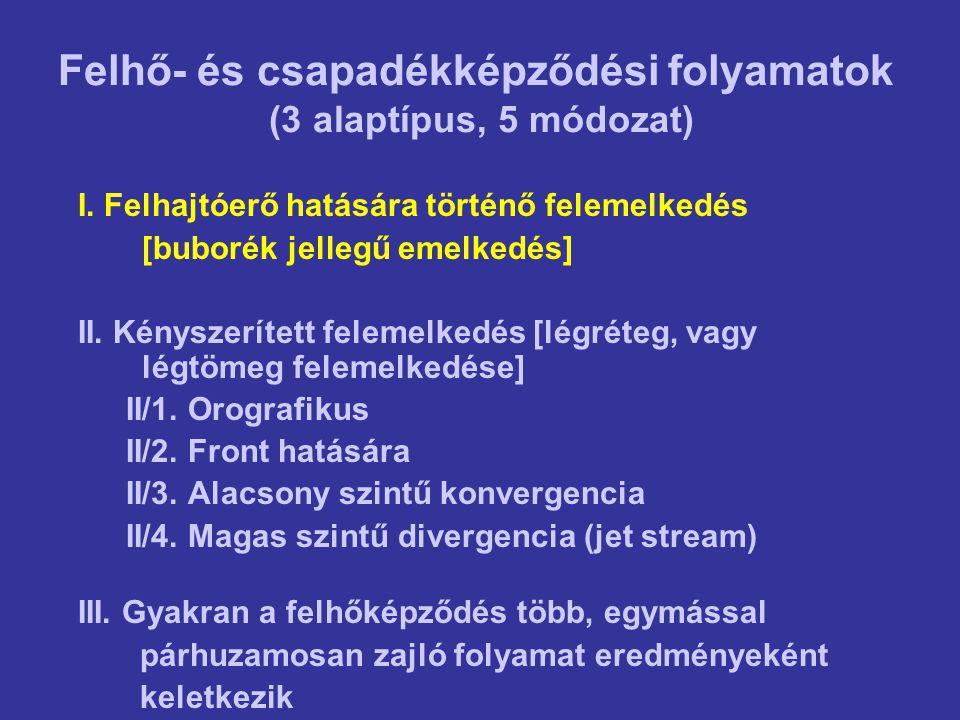 Felhő- és csapadékképződési folyamatok (3 alaptípus, 5 módozat) I.