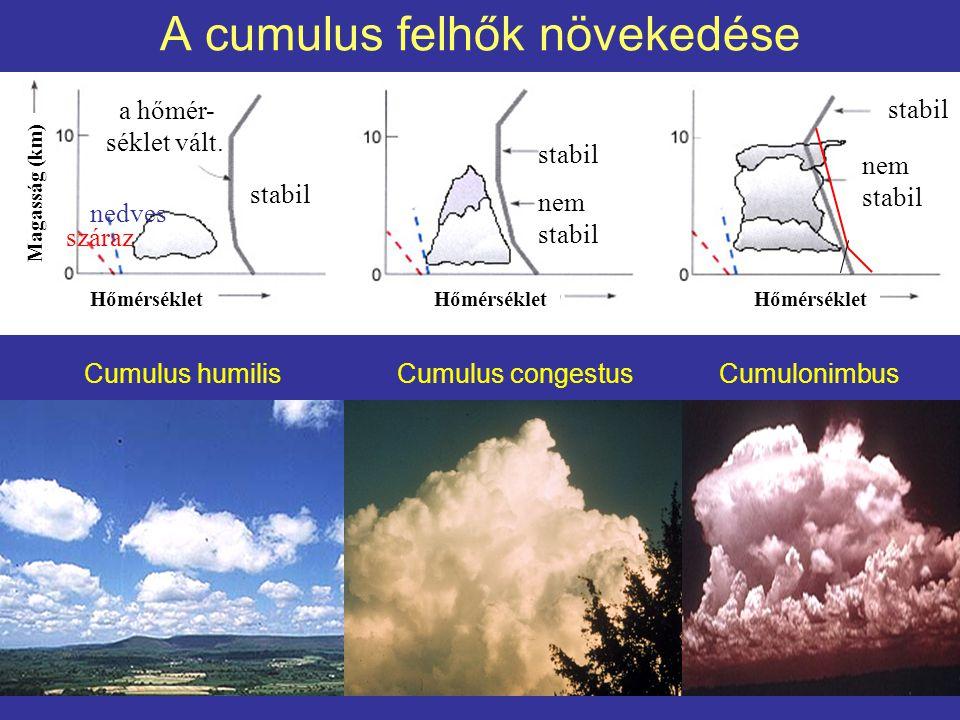 A cumulus felhők növekedése stabil a hőmér- séklet vált.