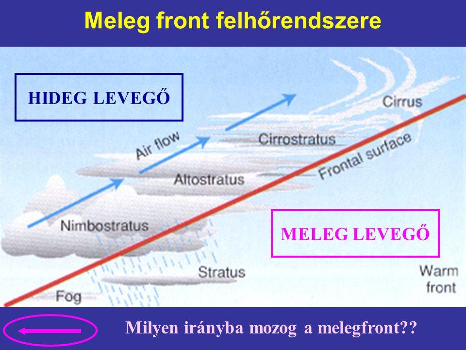 Meleg front felhőrendszere Milyen irányba mozog a melegfront?? MELEG LEVEGŐ HIDEG LEVEGŐ