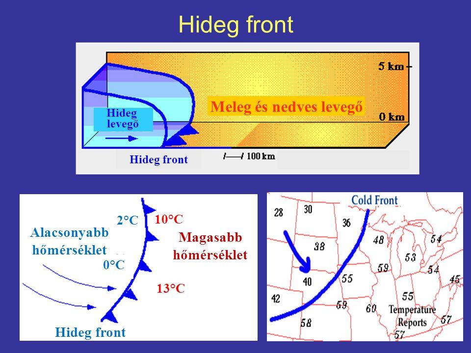 Hideg front -2°C 0°C 13°C 10°C Hideg front Magasabb hőmérséklet Alacsonyabb hőmérséklet Meleg és nedves levegő Hideg front Hideg levegő