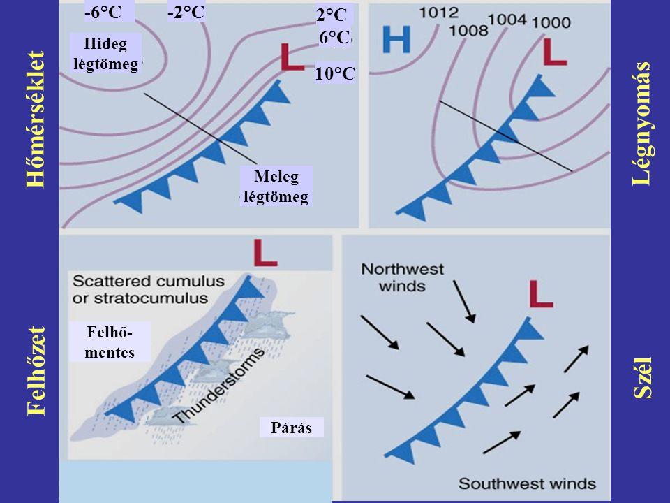 -6°C-2°C 2°C 6°C 10°C Hideg légtömeg Meleg légtömeg Párás Felhő- mentes Hőmérséklet Felhőzet Légnyomás Szél