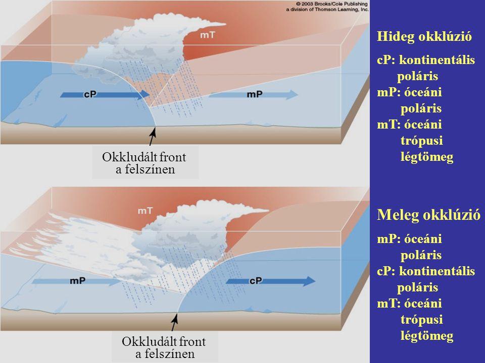 Hideg okklúzió cP: kontinentális poláris mP: óceáni poláris mT: óceáni trópusi légtömeg Meleg okklúzió mP: óceáni poláris cP: kontinentális poláris mT: óceáni trópusi légtömeg Okkludált front a felszínen Okkludált front a felszínen
