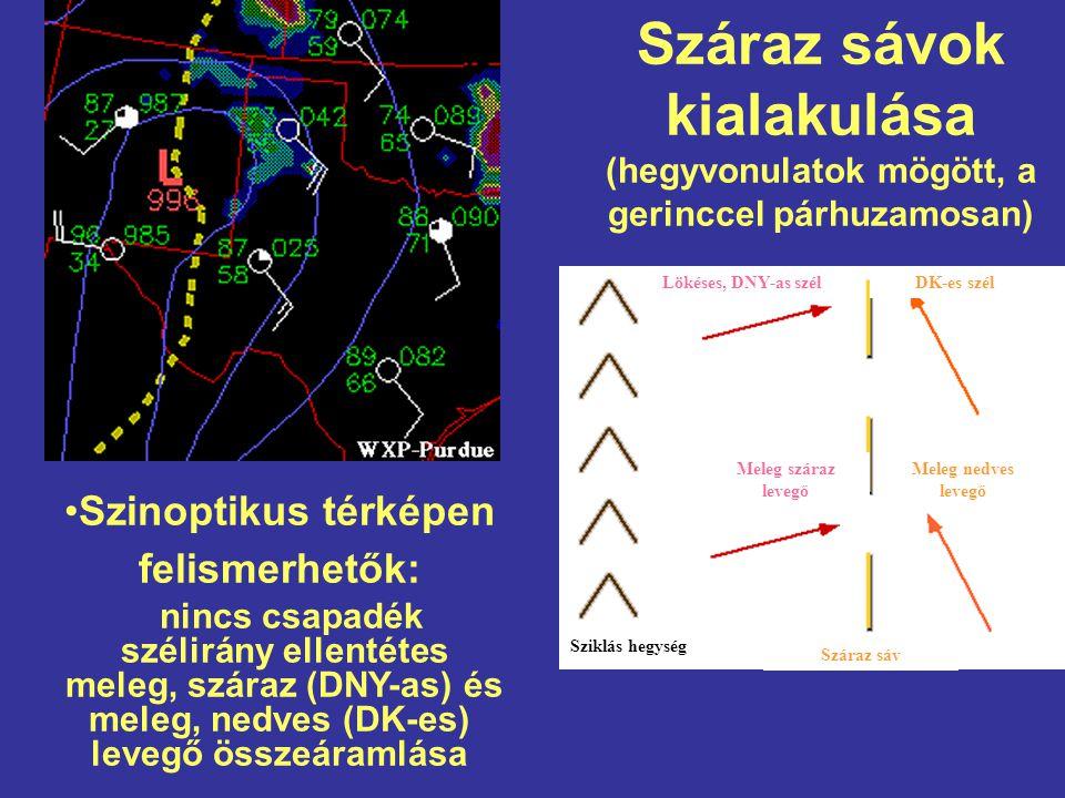 Száraz sávok kialakulása (hegyvonulatok mögött, a gerinccel párhuzamosan) Szinoptikus térképen felismerhetők: nincs csapadék szélirány ellentétes meleg, száraz (DNY-as) és meleg, nedves (DK-es) levegő összeáramlása Sziklás hegység Lökéses, DNY-as szél Meleg nedves levegő Száraz sáv Meleg száraz levegő DK-es szél