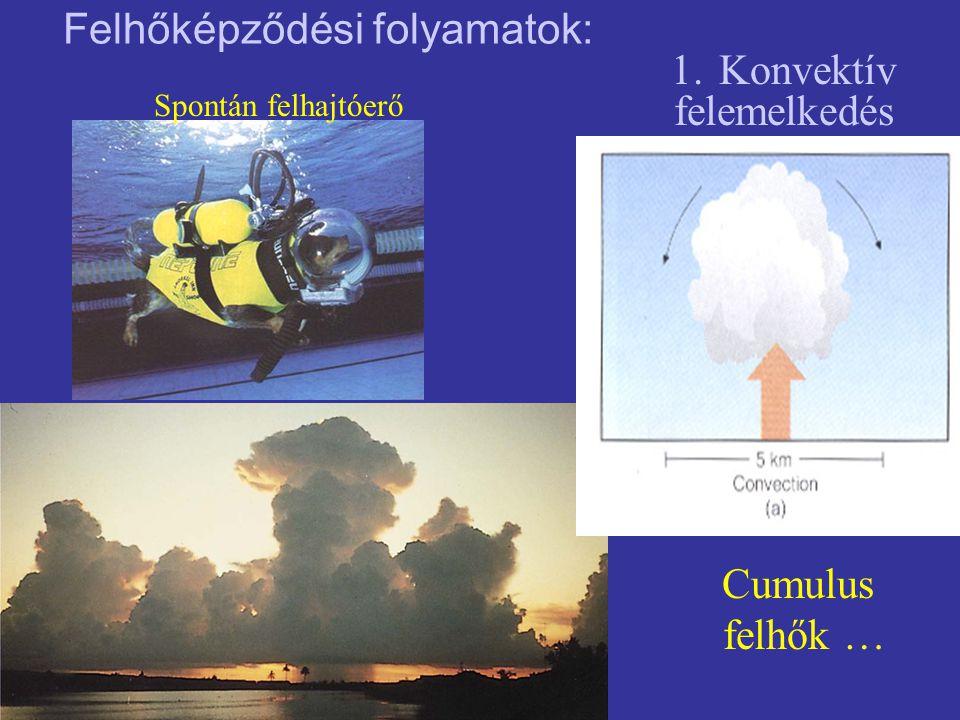 Felhőképződési folyamatok: 1.Konvektív felemelkedés Cumulus felhők … Spontán felhajtóerő Méret: 5 km