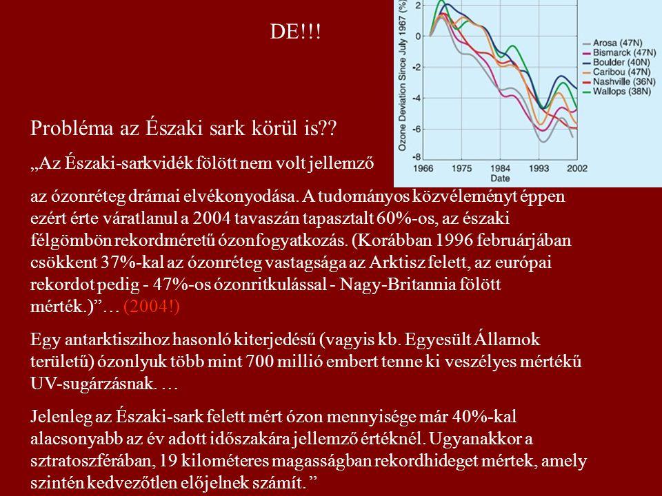DE!!. Probléma az Északi sark körül is .