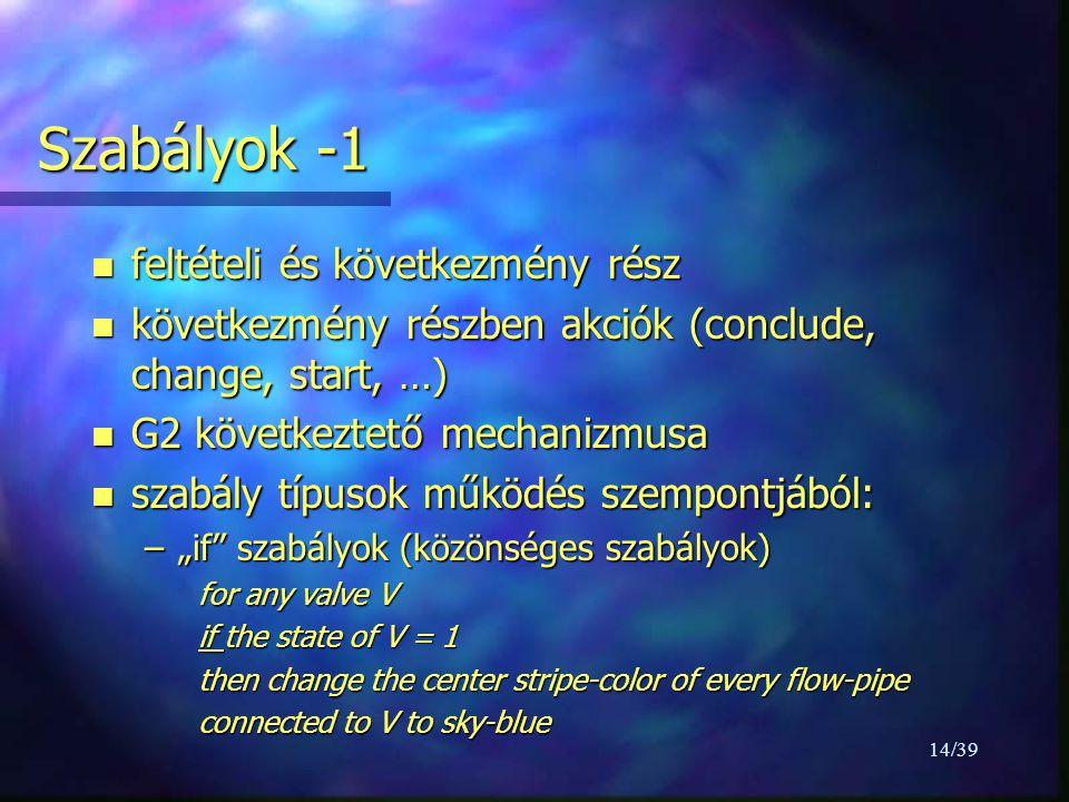 """14/39 Szabályok -1 n feltételi és következmény rész n következmény részben akciók (conclude, change, start, …) n G2 következtető mechanizmusa n szabály típusok működés szempontjából: –""""if szabályok (közönséges szabályok) for any valve V if the state of V = 1 then change the center stripe-color of every flow-pipe connected to V to sky-blue"""