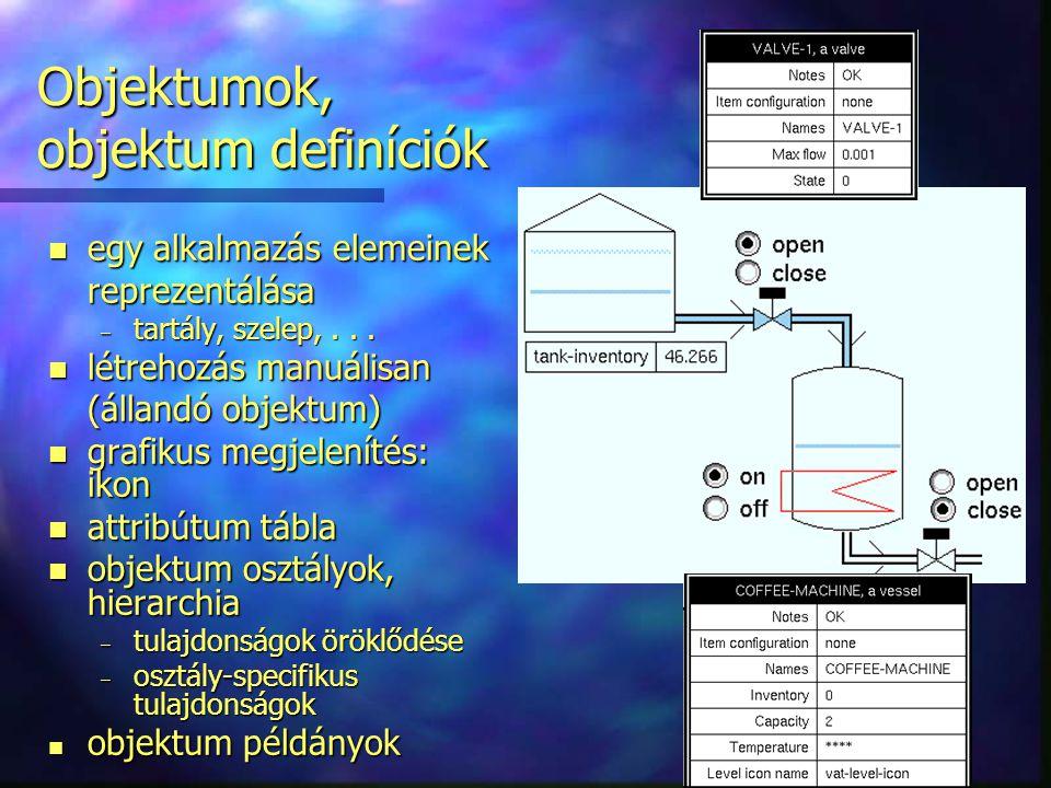7/39 Objektumok, objektum definíciók n egy alkalmazás elemeinek reprezentálása – tartály, szelep,...