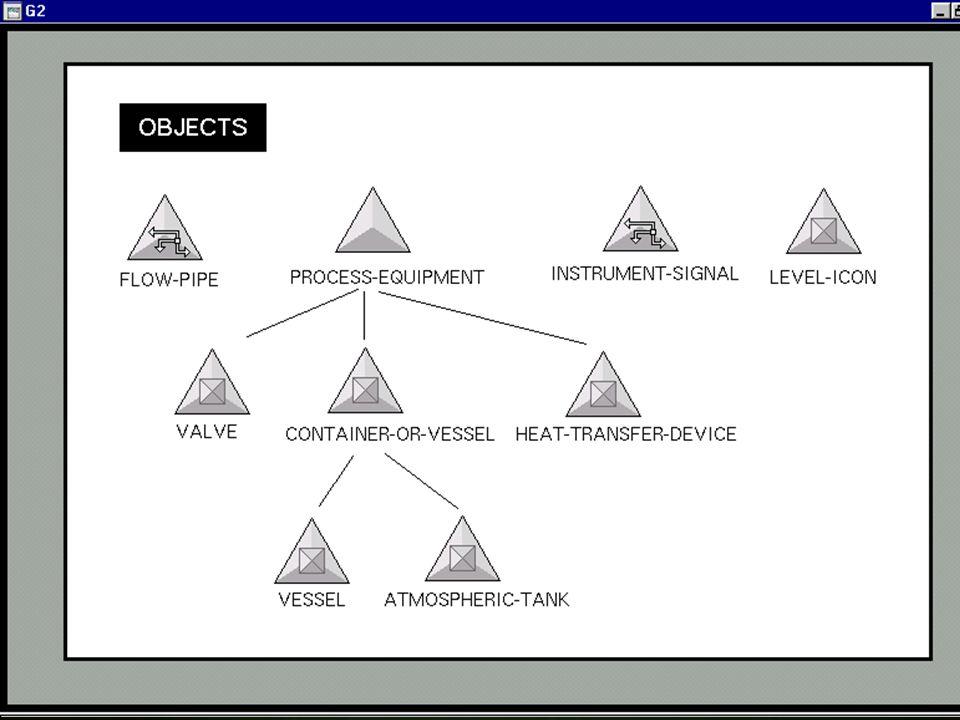 10/39 Változók, paraméterek n beépített objektum osztályok n időben változó értékek reprezentálása –pl.