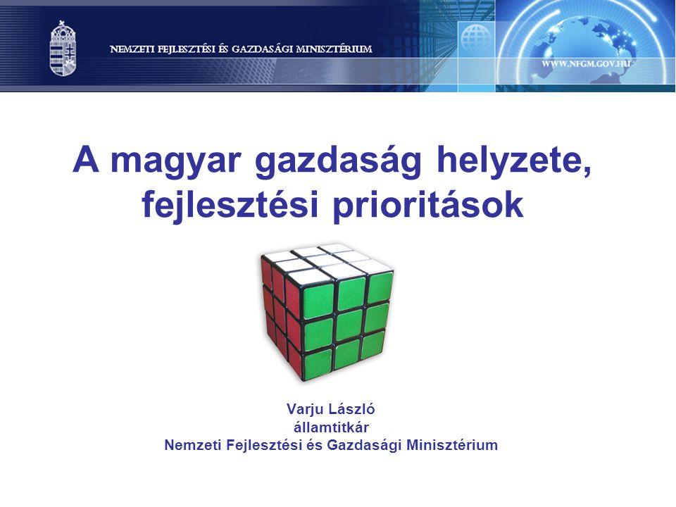 A magyar gazdaság helyzete, fejlesztési prioritások Varju László államtitkár Nemzeti Fejlesztési és Gazdasági Minisztérium