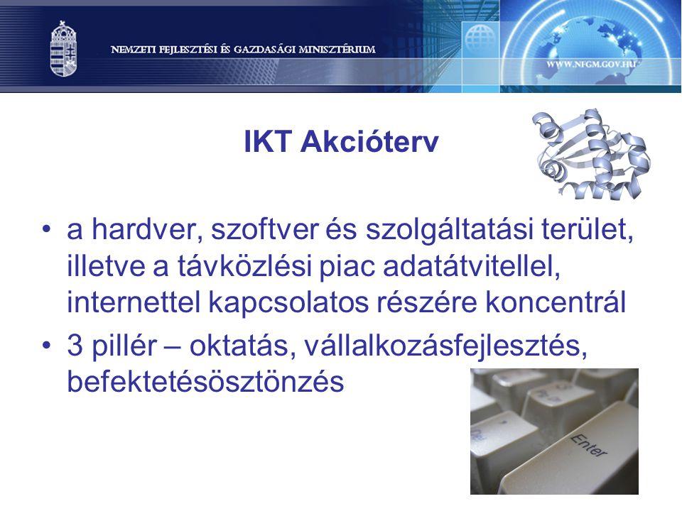 IKT Akcióterv a hardver, szoftver és szolgáltatási terület, illetve a távközlési piac adatátvitellel, internettel kapcsolatos részére koncentrál 3 pillér – oktatás, vállalkozásfejlesztés, befektetésösztönzés