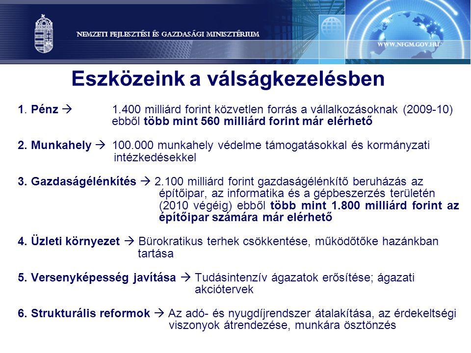1. Pénz  1.400 milliárd forint közvetlen forrás a vállalkozásoknak (2009-10) ebből több mint 560 milliárd forint már elérhető 2. Munkahely  100.000