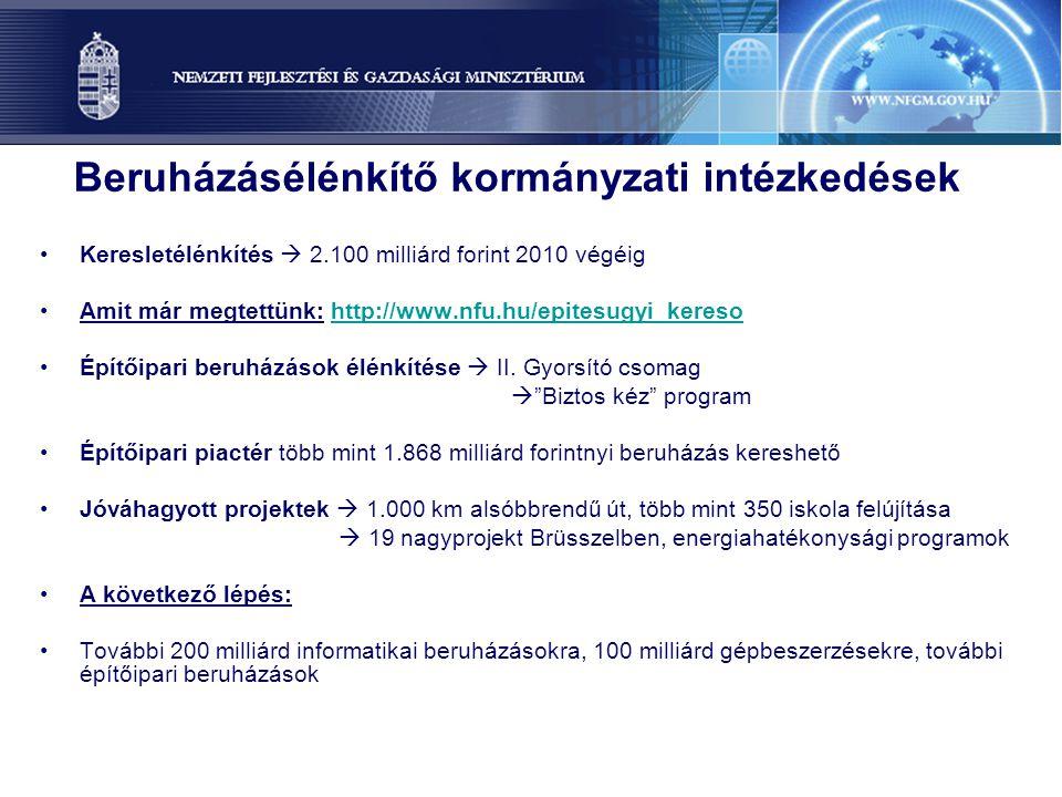 Keresletélénkítés  2.100 milliárd forint 2010 végéig Amit már megtettünk: http://www.nfu.hu/epitesugyi_keresohttp://www.nfu.hu/epitesugyi_kereso Építőipari beruházások élénkítése  II.