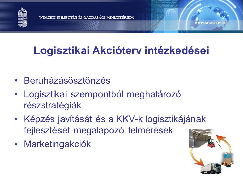 Gyógyszeripari és biotechnológiai Akcióterv A természettudományi oktatás súlyának és színvonalának növelése A gyógyszer- és biotechnológiai kutatási tevékenységek munkaerő utánpótlásának biztosítása Young Innovative Company (YIC) státusz magyarországi bevezetése