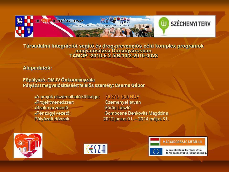 Társadalmi Integrációt segítő és drog-prevenciós célú komplex programok megvalósítása Dunaújvárosban TÁMOP -2010-5.2.5/B/10/2-2010-0023 Alapadatok: Főpályázó: DMJV Önkormányzata Pályázat megvalósításáért felelős személy: Cserna Gábor A projek elszámolható költsége: 78 279 000 HUF A projek elszámolható költsége: 78 279 000 HUF Projektmenedzser: Szemenyei István Projektmenedzser: Szemenyei István Szakmai vezető: Sörös László Szakmai vezető: Sörös László Pénzügyi vezető: Gombosné Benkovits Magdolna Pénzügyi vezető: Gombosné Benkovits Magdolna Pályázati időszak 2012 június 01.