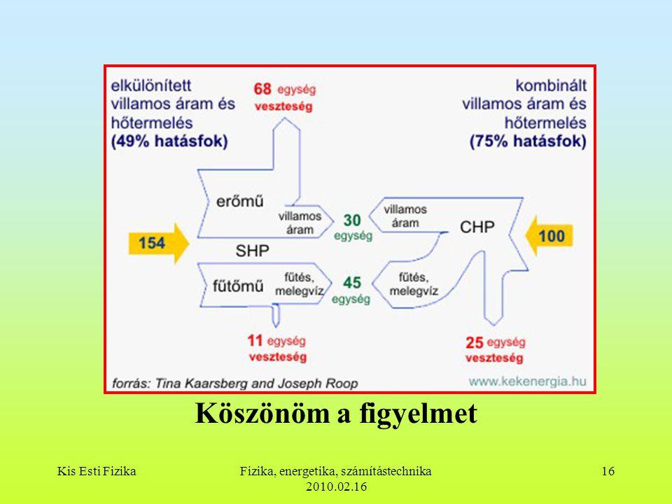 Kis Esti FizikaFizika, energetika, számítástechnika 2010.02.16 16 Köszönöm a figyelmet