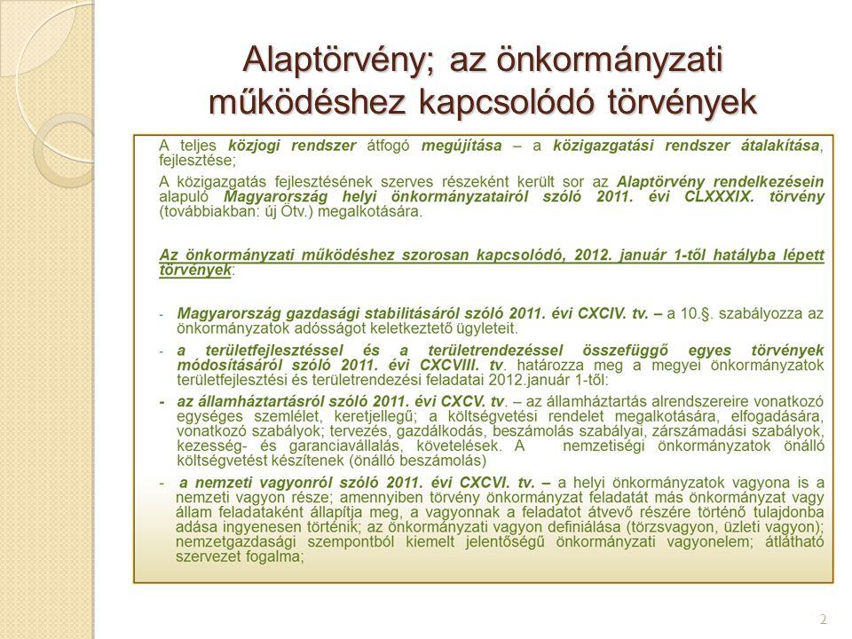 Alaptörvény; az önkormányzati működéshez kapcsolódó törvények 2