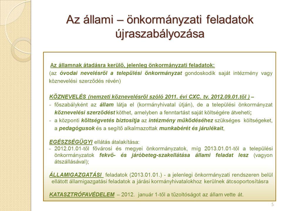 Önkormányzati feladat – és hatáskörök I. (2013.01.01-től) 6