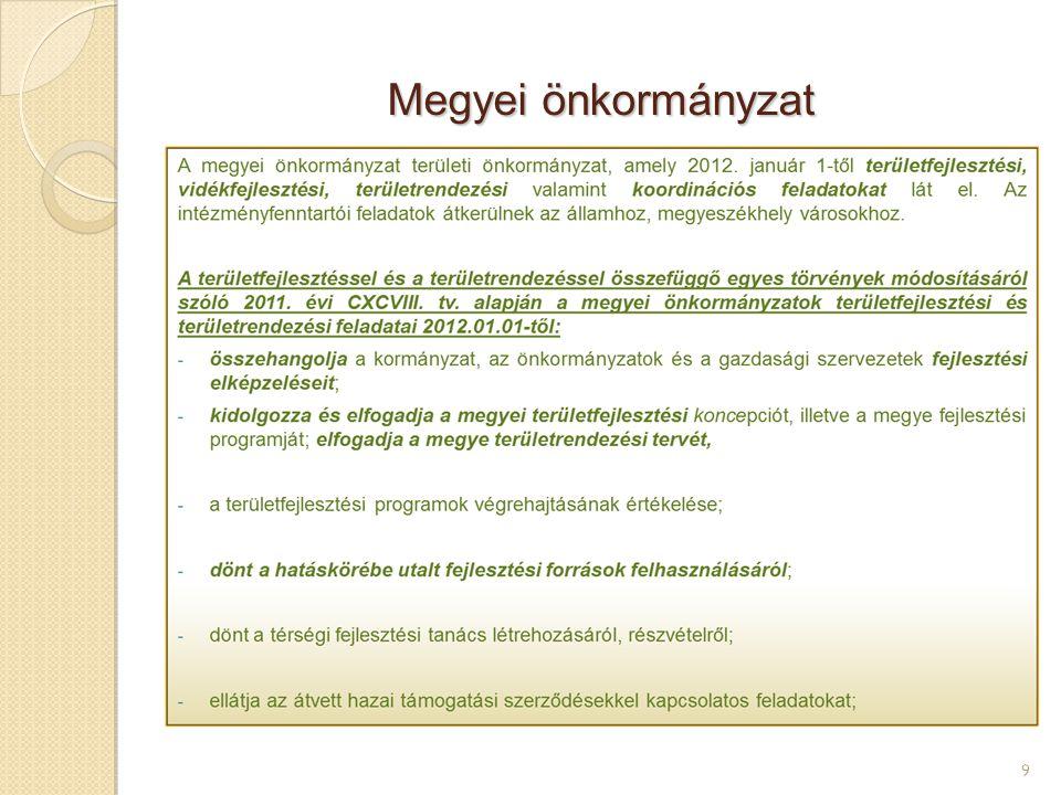 Polgármester, jegyző, képviselő I. (2013.01.01-től) 10